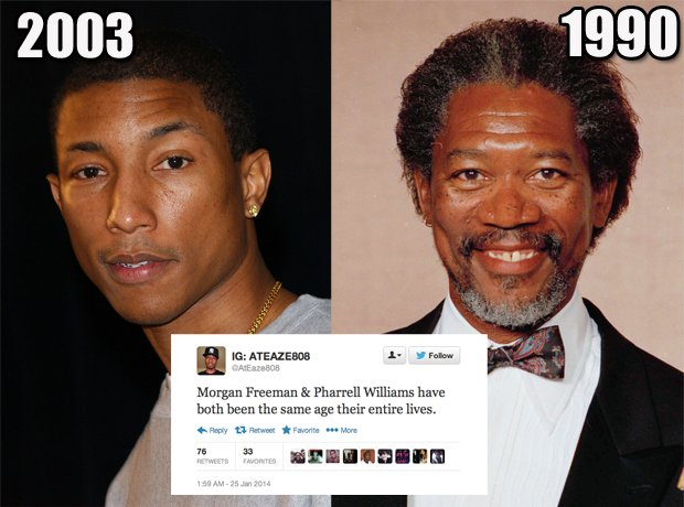 Pharrell Williams Age Comparison